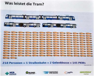 2013_03_02_Aachen_WillyBrandtPlatz_Rheinbahn_Tw3317_mitWerbeplakat_x12_F